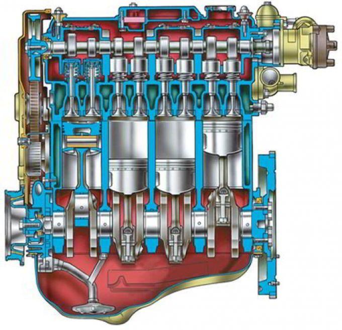 Схема двигателя в разрезе
