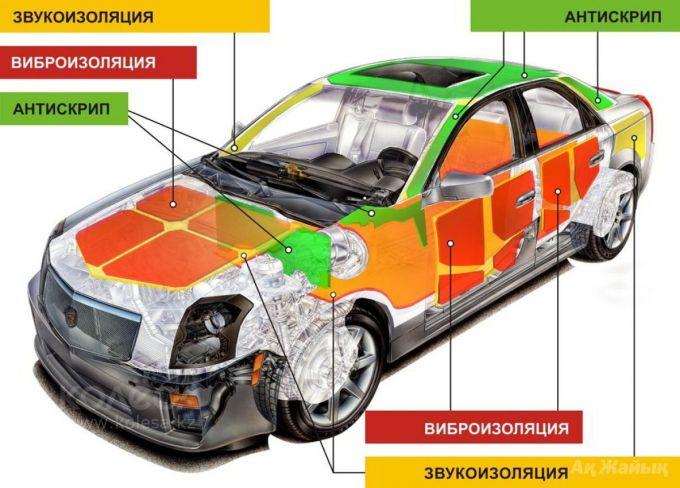 Схема шумоизоляции автомобиля